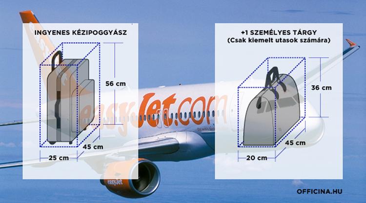0b3685b9e3d4 2015-ben az EasyJet úgy módosította poggyász-szabályzatát, hogy amellett,  hogy a légitársaság továbbra is ingyenesen szállítja el a maximum 56 x 45 x  25 ...