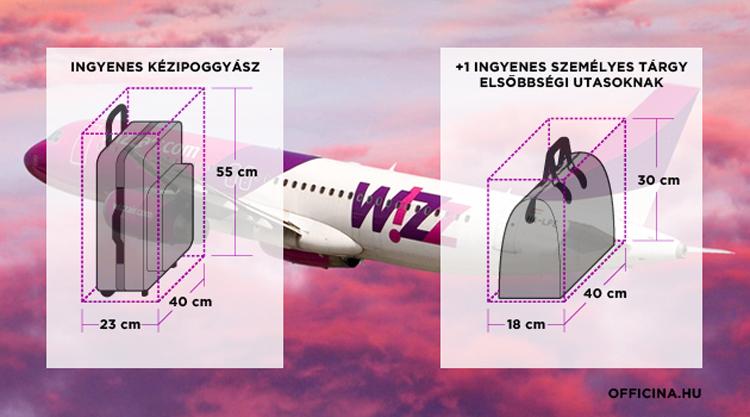 ff1a563f0e10 Ebben az esetben a légitársaság csupán a feladott poggyász díját számítja  fel az utas részére.