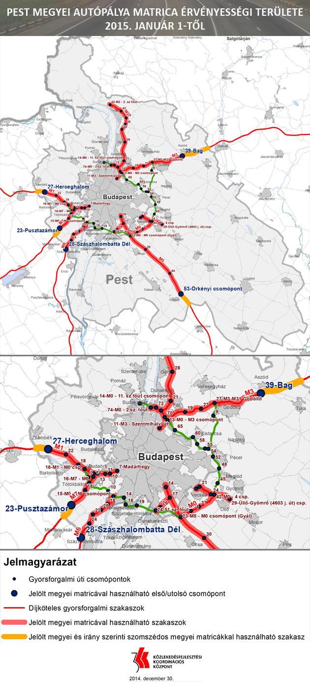 Autopalya Matrica Arak 2020 Magyarorszag Vasarlas Online Sms Ben
